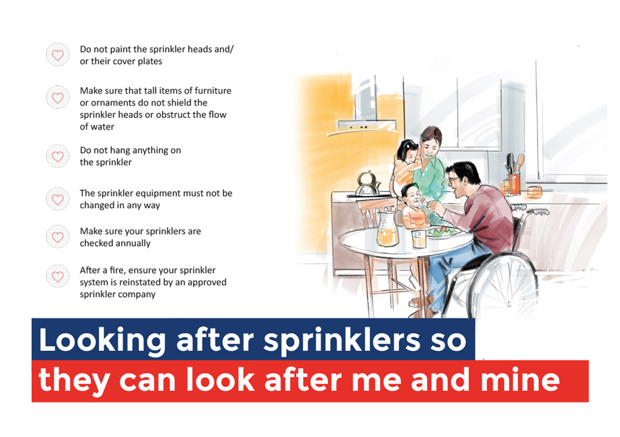 Sprinklers For You - bafsa